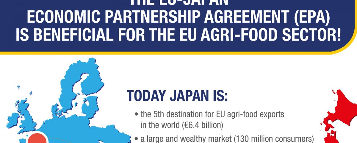 Eu Agri Food Chain Call For Swift Implementation Of The Eu Japan